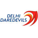 Delhi Daredevils Cricket Team Logo